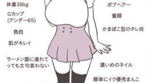 女の子で身長148センチ体重38キロのGカップが男子の理想?